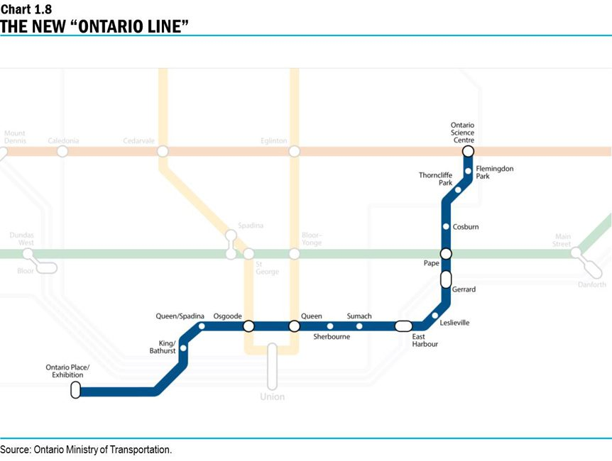 Eglinton Subway Map.Ford Government Plans Massive Ttc Expansion The Toronto Observer